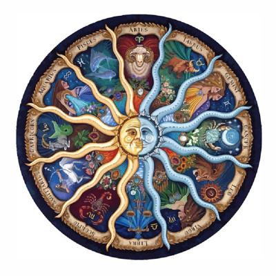 Kit pictura pe numere cu diverse, Zodiac signs